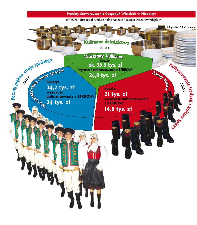 infografika_tp