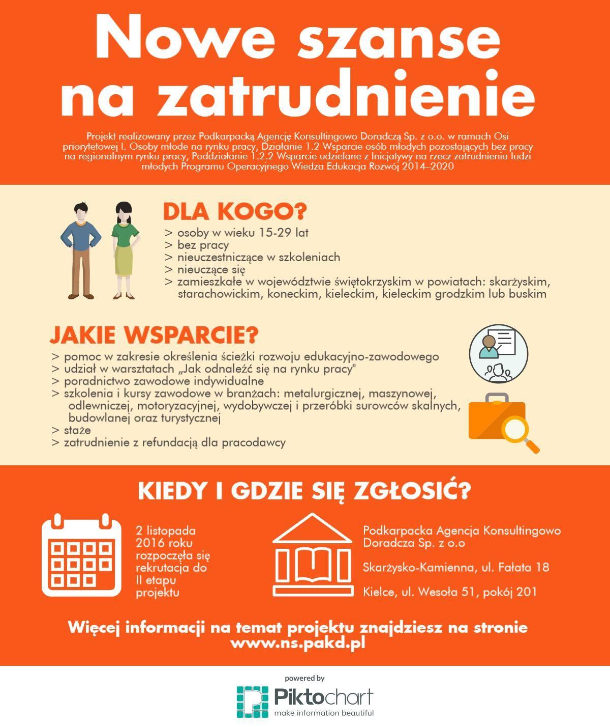 am-infografika1